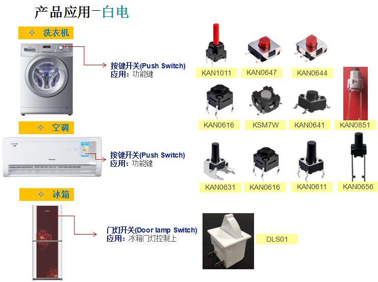 烤箱按键轻触开关KAN0651应用案例